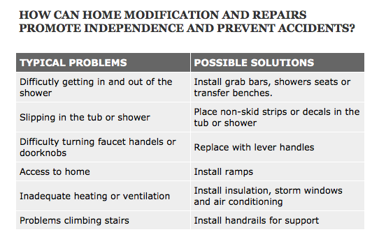 HOME-MOD-SOLUTIONS